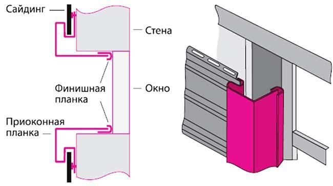 Схема установки оконных планок своими руками