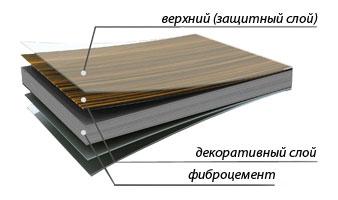 Устройство плит из фиброцемента