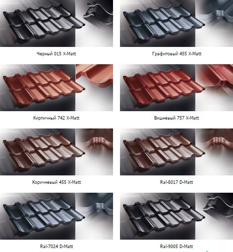 Цветовая гамма панелей