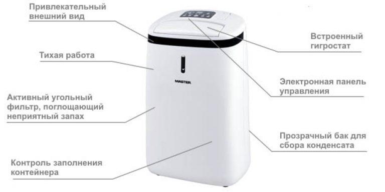 Вытяжка в погребе: как сделать вентиляцию правильно своими