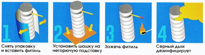 Как пользоваться шашкой