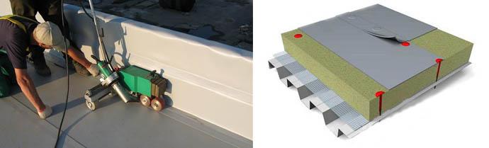 Мембраны для крыши и как их правильно установить своими руками