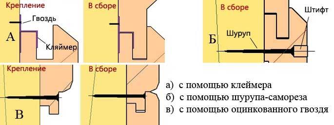 Методы монтажа панелей