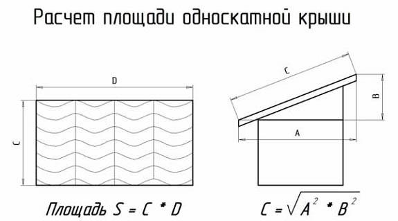 Площадь односкатной крыши