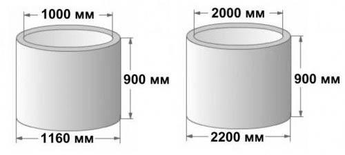 Размеры ЖБИ