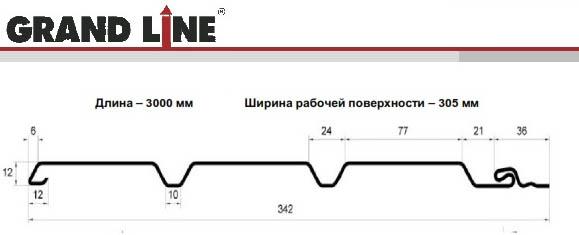 Размеры Grand Line