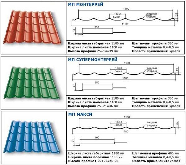 Разновидности модулей из металла