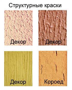 Разновидности структуры