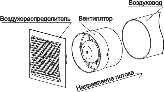Схема воздуховода в гараже на две машины