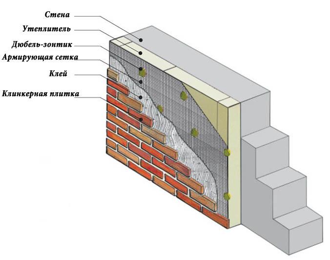 Схема установки плитки