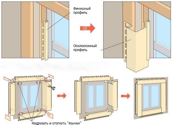 Схема обрамления