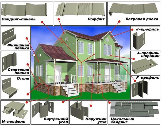 Схема размещения комплектующих