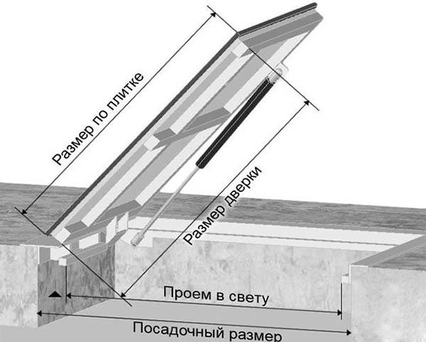 Схема установки амортизатора