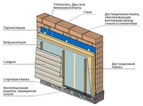 Схема установки деревянных реек