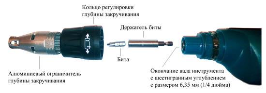 Схема установки насадки