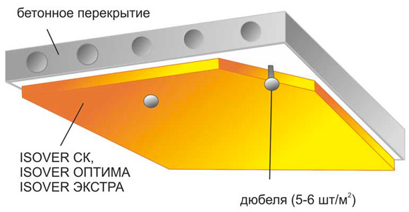 Укладка плит на потолок