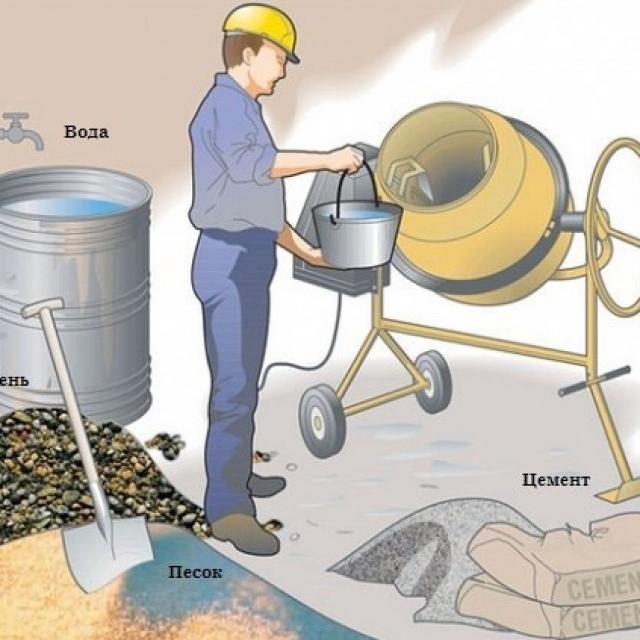 Как смешать бетон