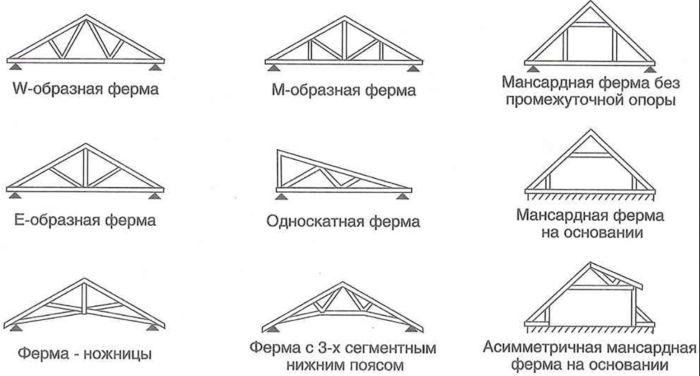 деревянные фермы для крыши