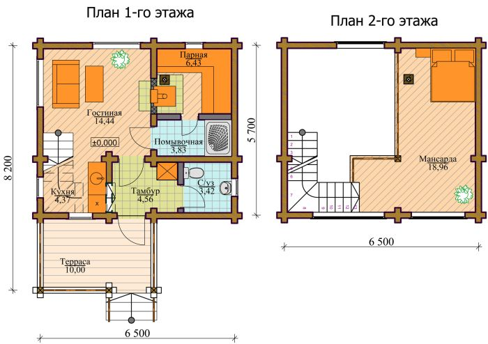 двухэтажный дом с баней планировка